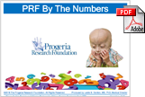 PRF By The Numbers